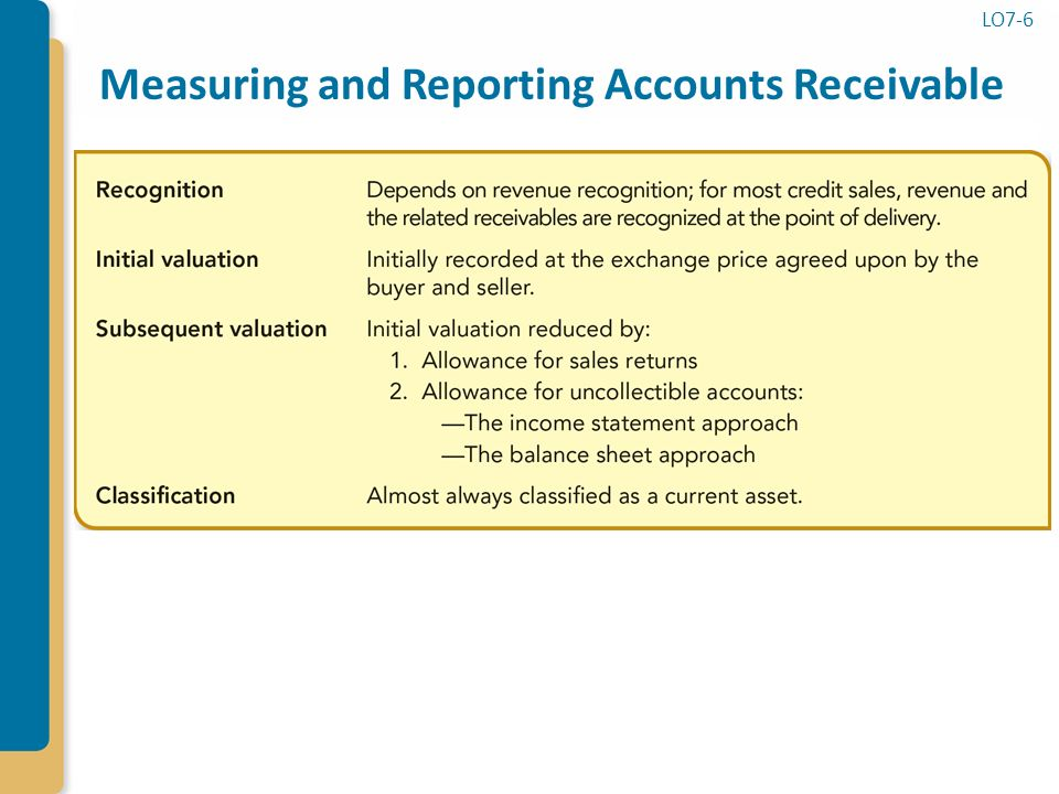 the issues involving accounts receivable department Accounting job titles with links to our recommended job searches, which include synonyms.