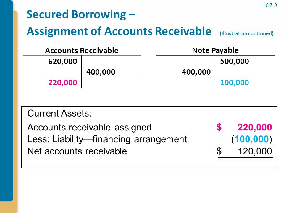 Cash and Receivables Chapter 7 - ppt download