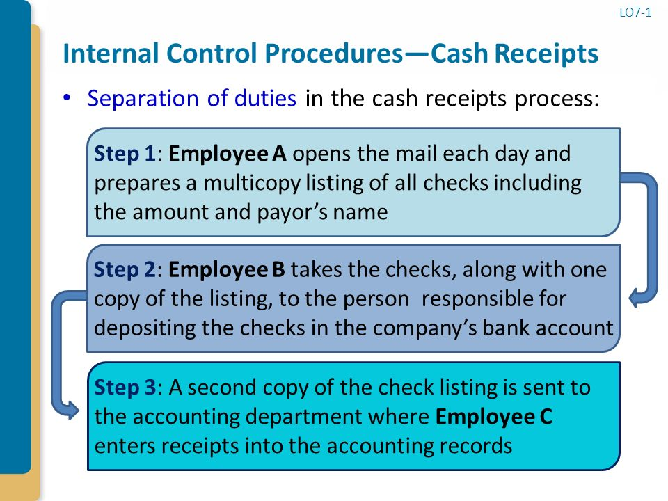 Cash And Receivables Chapter 7 Ppt Download