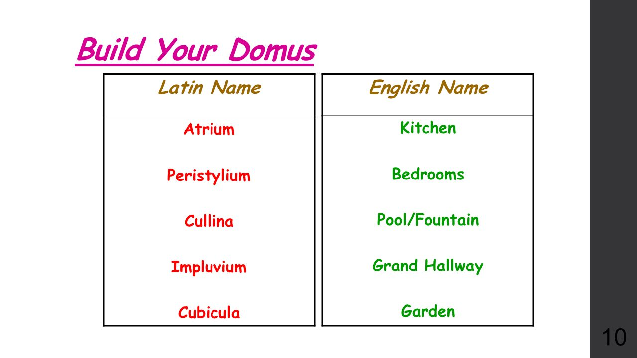Roman Houses Ppt Video Online Download