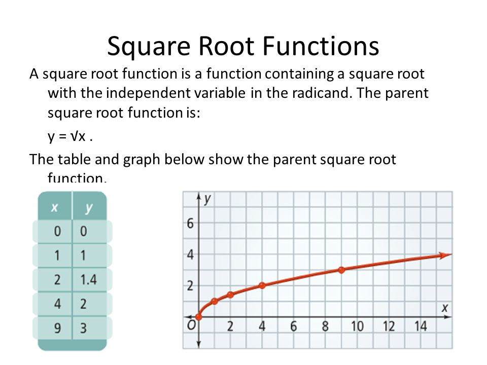 swbat graph square root functions ppt video online download