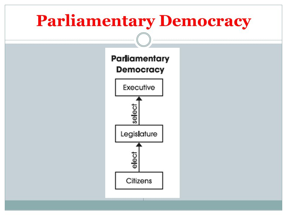 advantages of parliamentary democracy Make research projects and school reports about parliamentary law easy with   especially of social-democratic political movements, to make parliamentary  to  be of maximum party advantage—for him as well as his parliamentary followers.