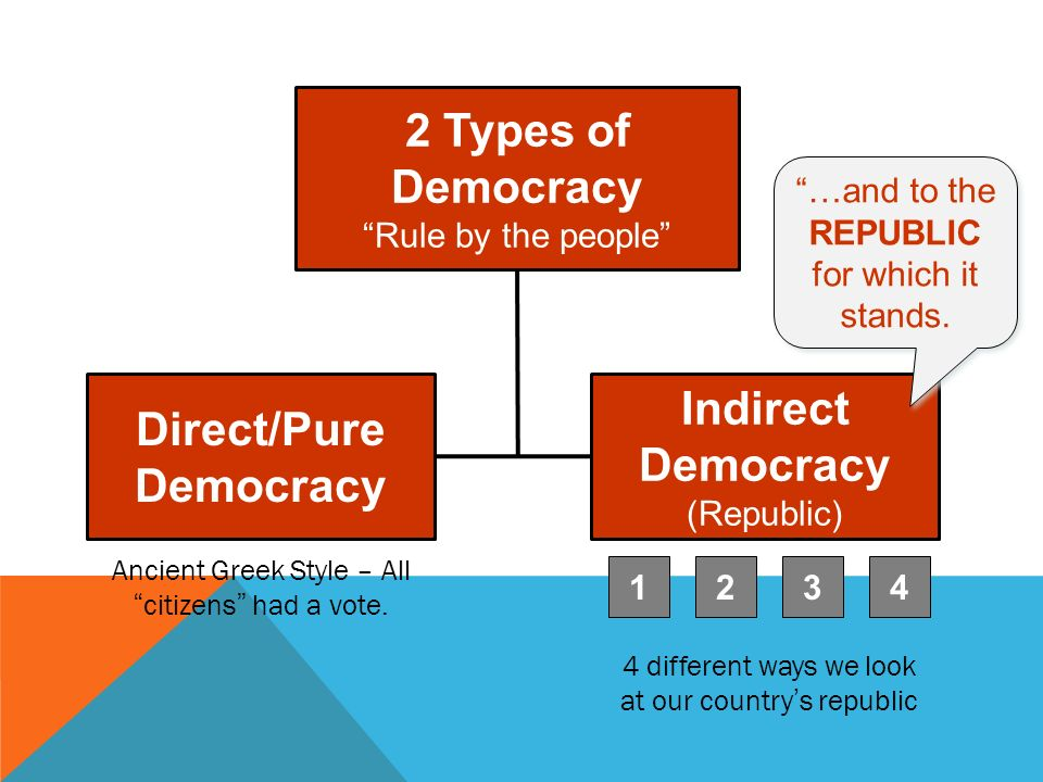 two different major forms of government during the ancient greece Forms of government - democracy, oligarchy and tyranny democracy: rule by the people most government officials chosen by lottery, did job for 1 year.