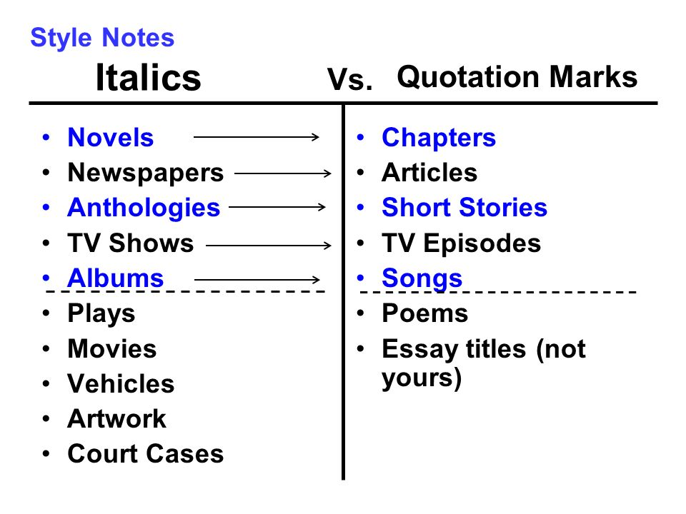 how to use italics and quotation marks ppt  italics quotation marks vs style notes novels newspapers anthologies