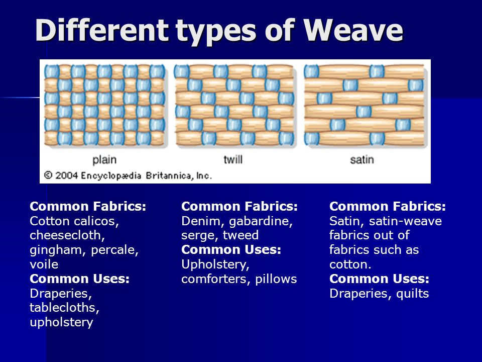 Weaving how do we weave ppt video online download different types of weave urmus Gallery
