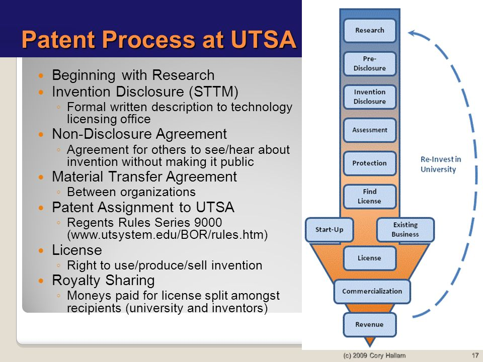 Utsa Dra Introduction To Intellectual Property - Ppt Download