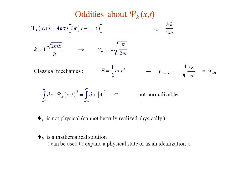 schrodinger time independent wave equation pdf