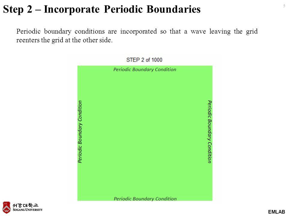 periodic boundary condition fdtd code