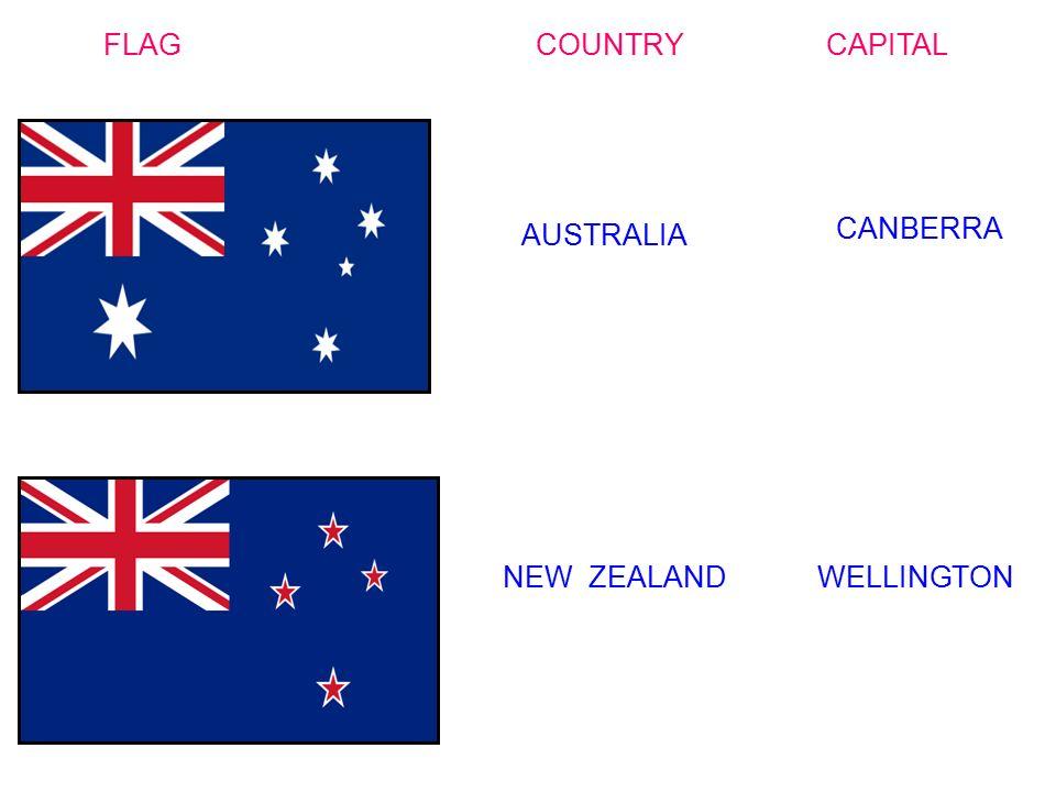 FLAG COUNTRY CAPITAL AUSTRALIA. CANBERRA.