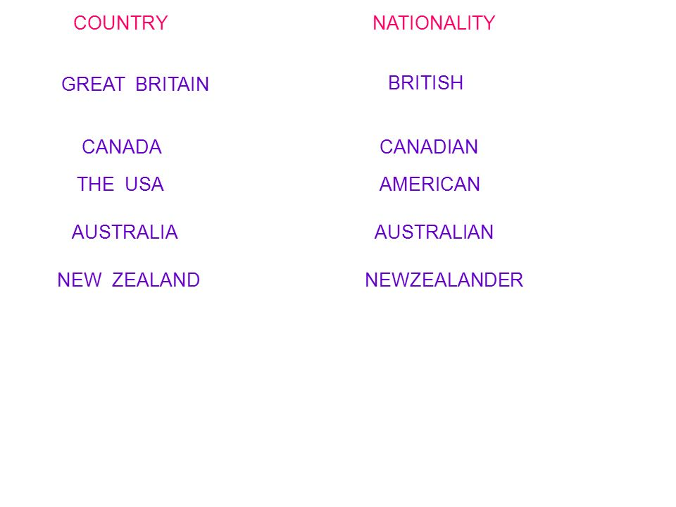 COUNTRY NATIONALITY GREAT BRITAIN. BRITISH. CANADA. CANADIAN.