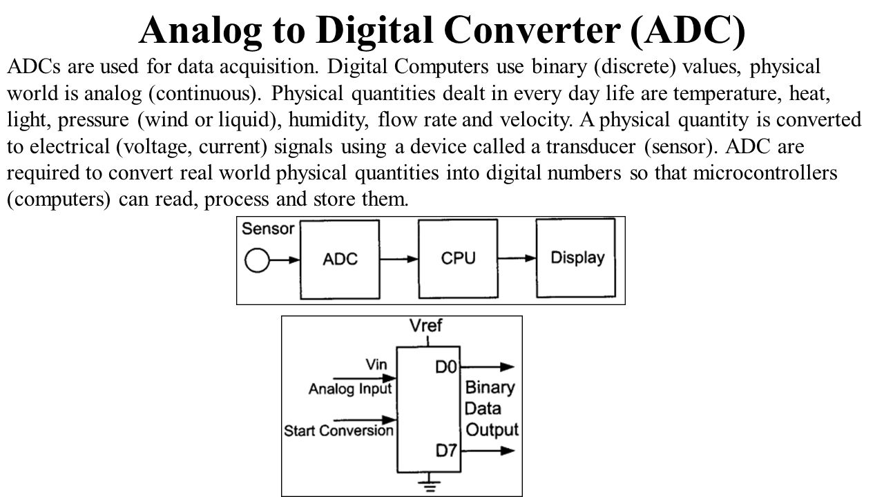 og to Digital Converter (ADC) Adc Circuit Diagram on