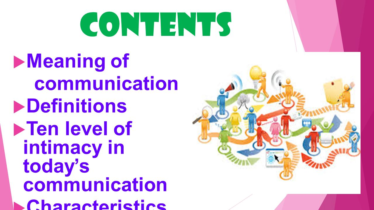 Communication definition