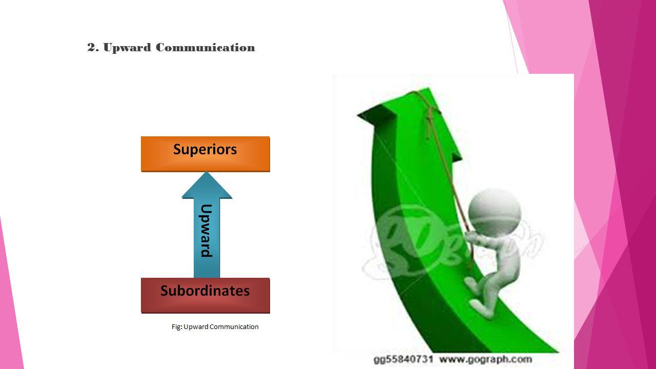 communication upward communication Direction of communication flow downward communication upward communication from managerial ba 117 at university of the philippines visayas.