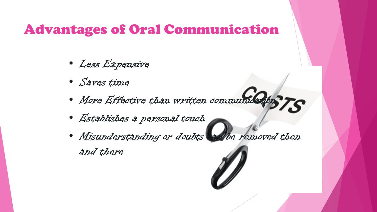 disadvantages of oral communocation Speech is the most common and great way of communication but it also has some advantages and disadvantages of speech which is related content of oral communication.