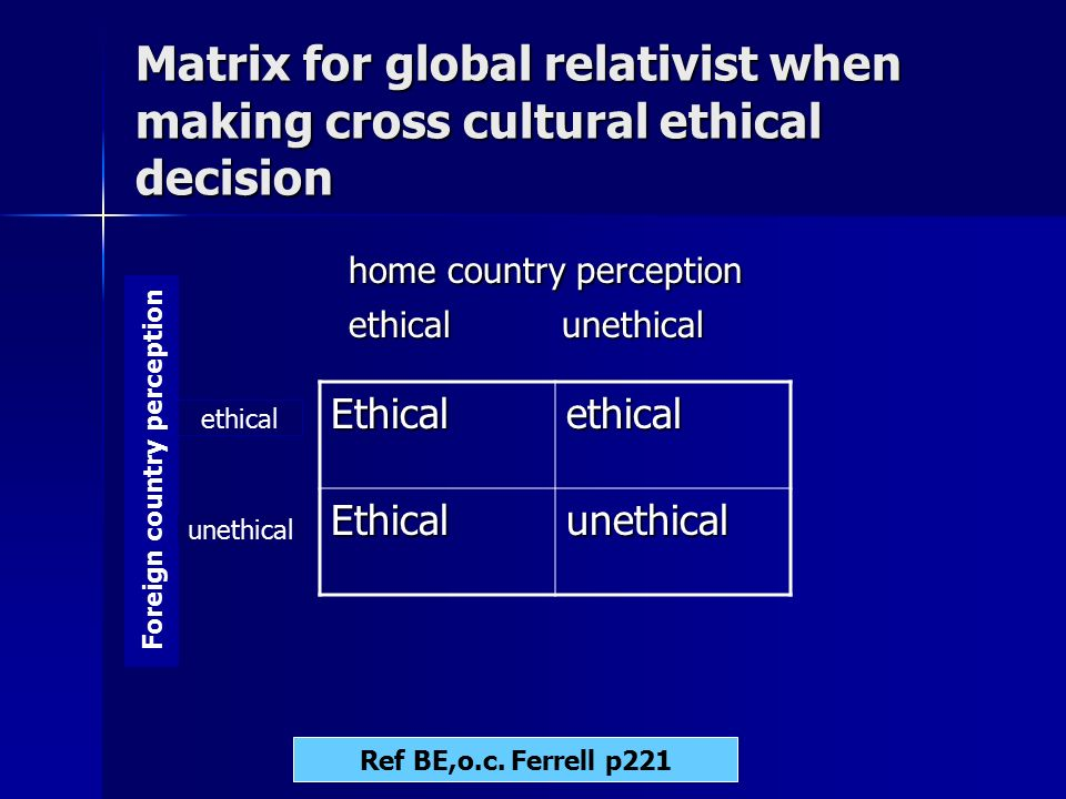 ethical decision making matrix By-person factor analysis in clinical ethical decision making: q methodology in   study using by-person factor analysis of subjective q sort data matrix.