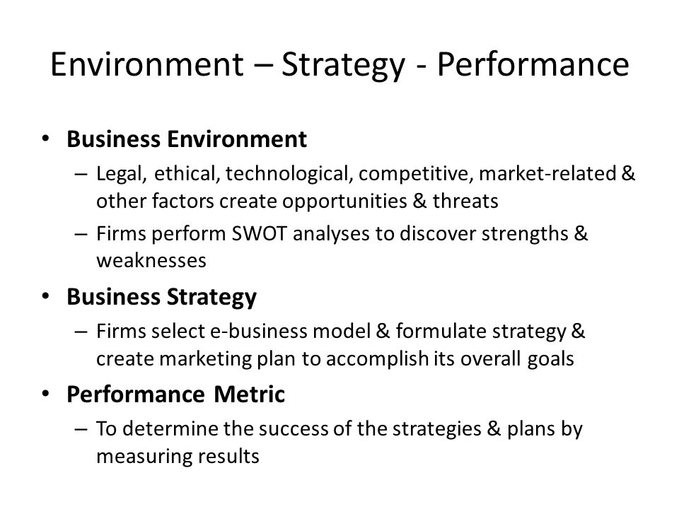 Environment – Strategy - Performance