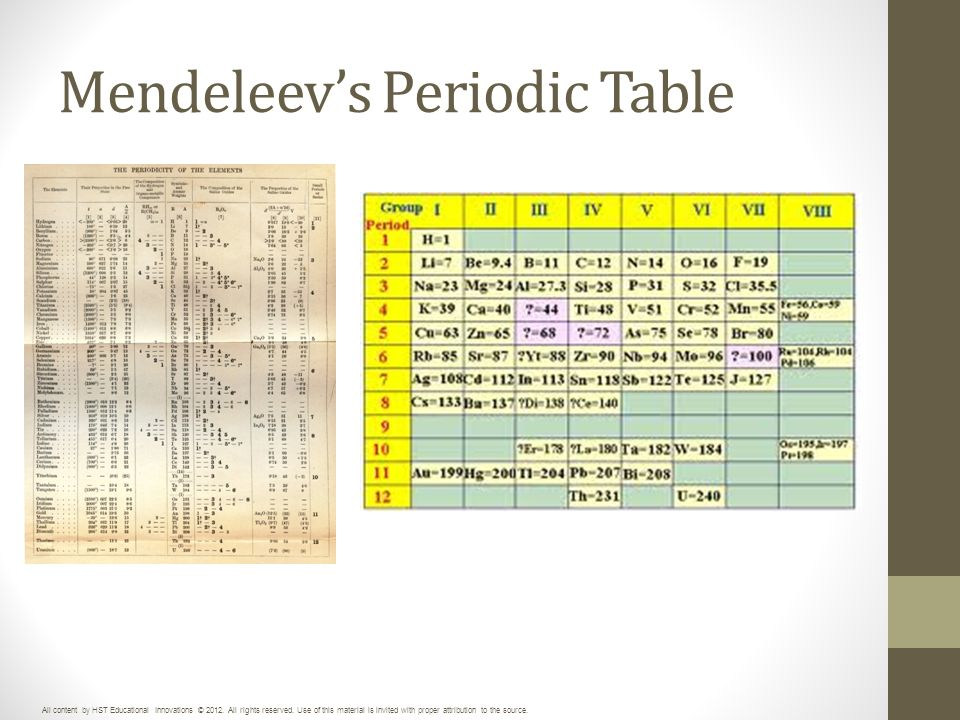 Unit 3 periodic table of elements ppt download for 99 periodic table