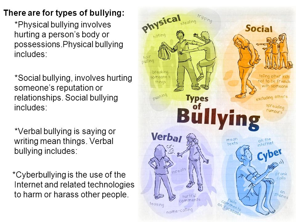 physical bullying involve Bullying is unwanted, aggressive behavior among school aged children that involves a real or perceived power imbalance the behavior is repeated, or has the potential to be repeated, over time both kids who are bullied and who bully others may have serious, lasting problems.