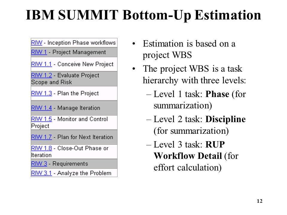 Cost Estimation Overview - ppt video online download