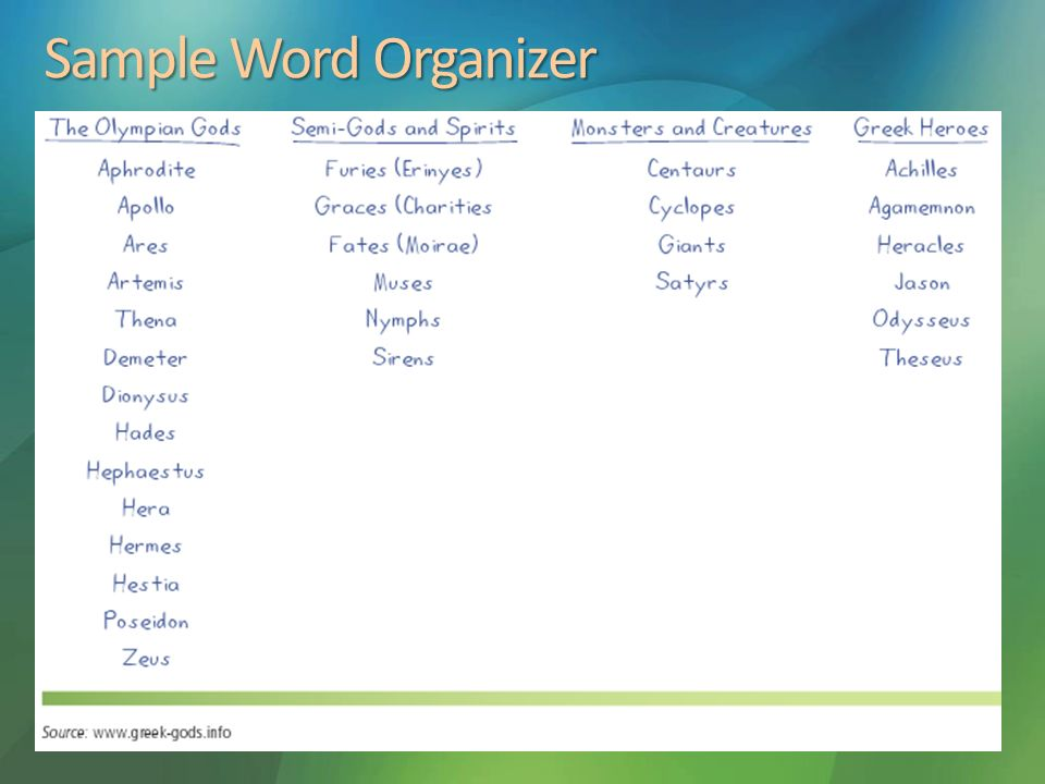 Sample Word Organizer