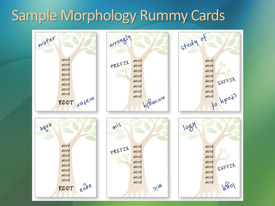 Sample Morphology Rummy Cards