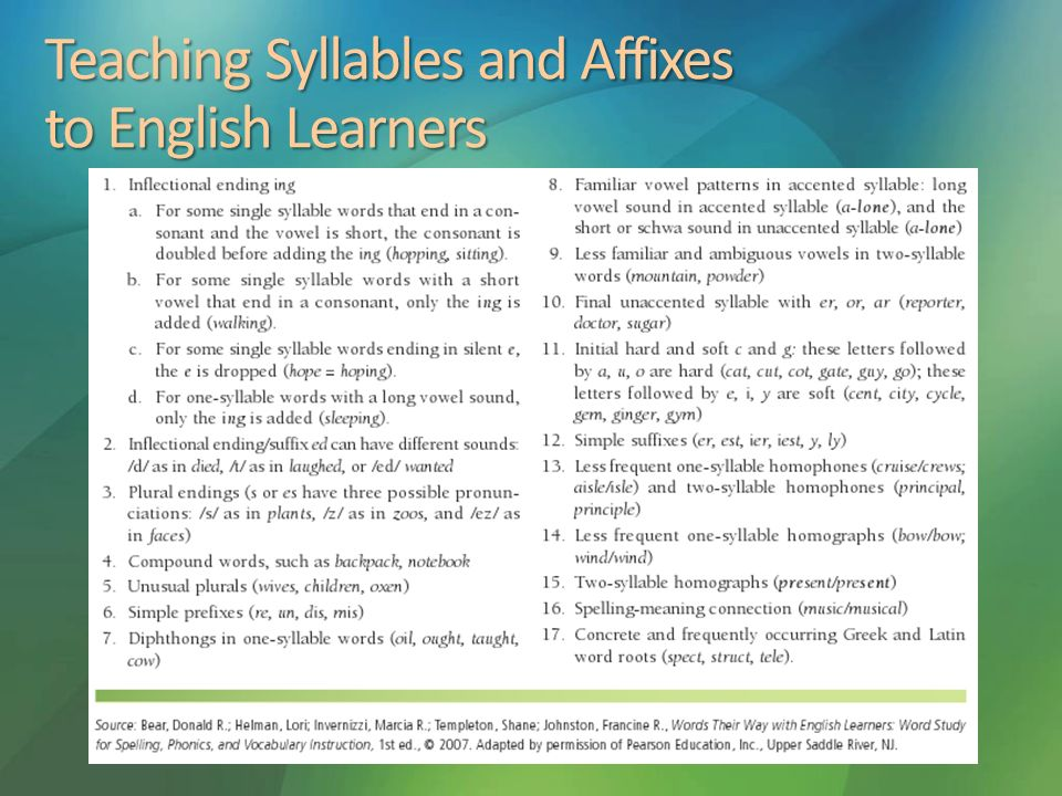 Teaching Syllables and Affixes to English Learners