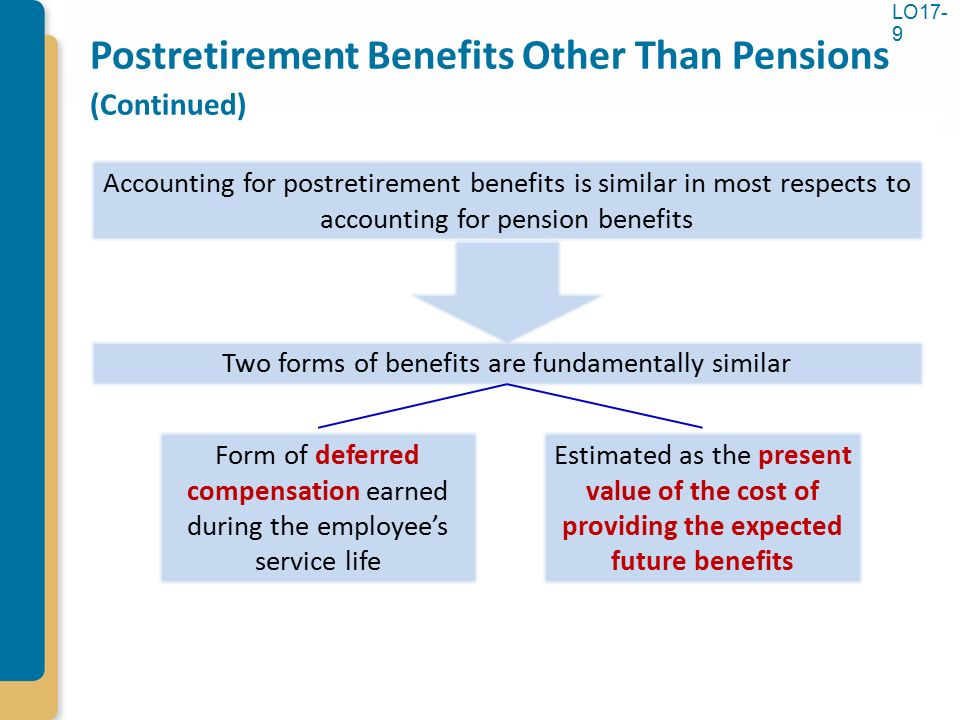 pension vs postretirement benefits The post retirement benefit, an extension of the canadian pension plan, was a mystery to pat and andrew gillespie, ages 55 and 60 like many canadians.