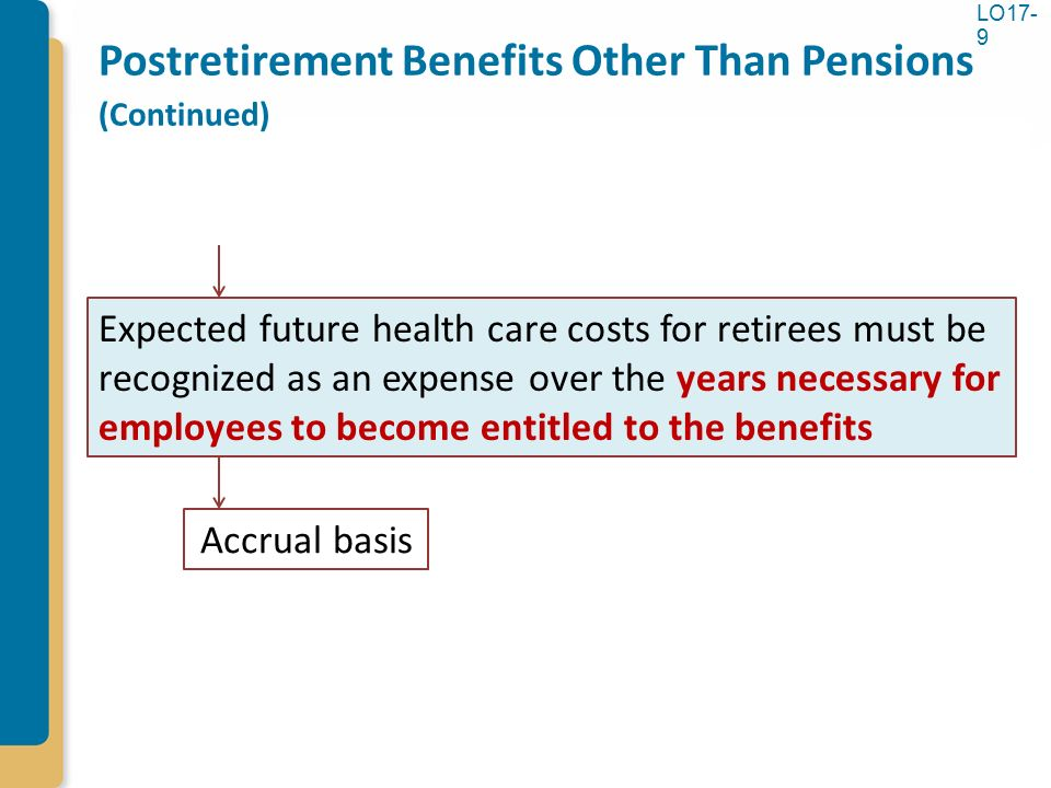 Postretirement benefits ppt download for General motors retirement benefits