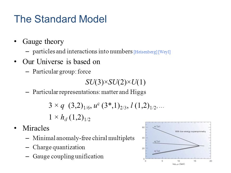 Constructing the Standard Model Group in F-theory - ppt ...