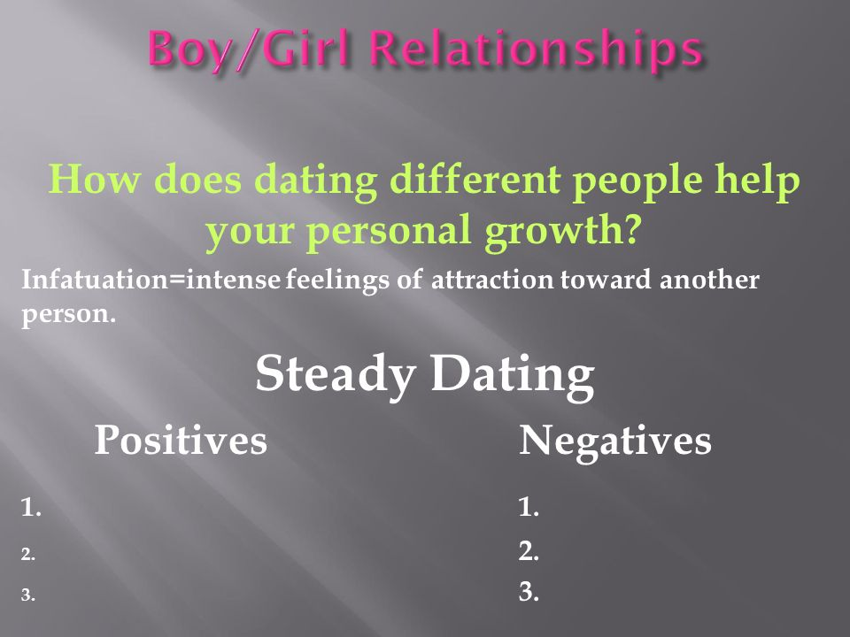 Believe The Negatives Ignore The Positives  Dating Coach