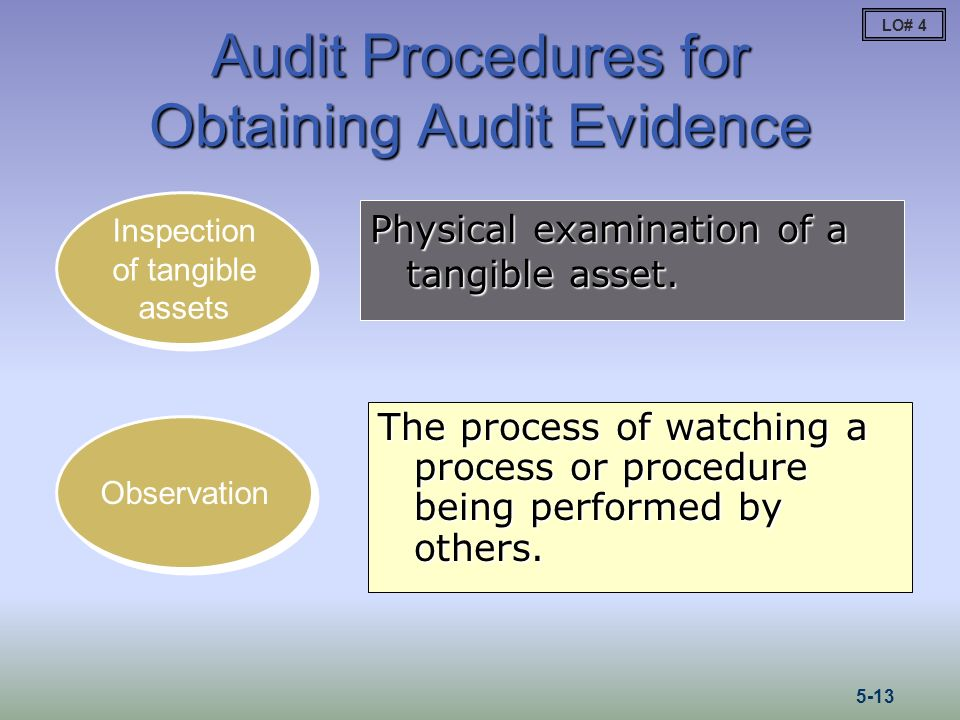 procedure for collecting accounting evidence Audit evidence techniques  isa 500 audit evidence identifies eight types of evidence gathering procedure that the auditor can adopt to obtain audit evidence inspection of documents and records.