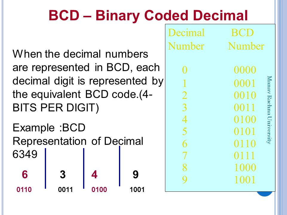 ECE – III SEM BINARY CODES - ppt download