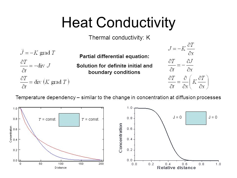 thermal conductivity These thermal conductivity standards extend nms capability to cover, for example, metals, alloys, ceramics, polymers and so on, the 'bedrock' engineering materials emissivity is one of the most important thermophysical properties, affecting all high temperature industries.