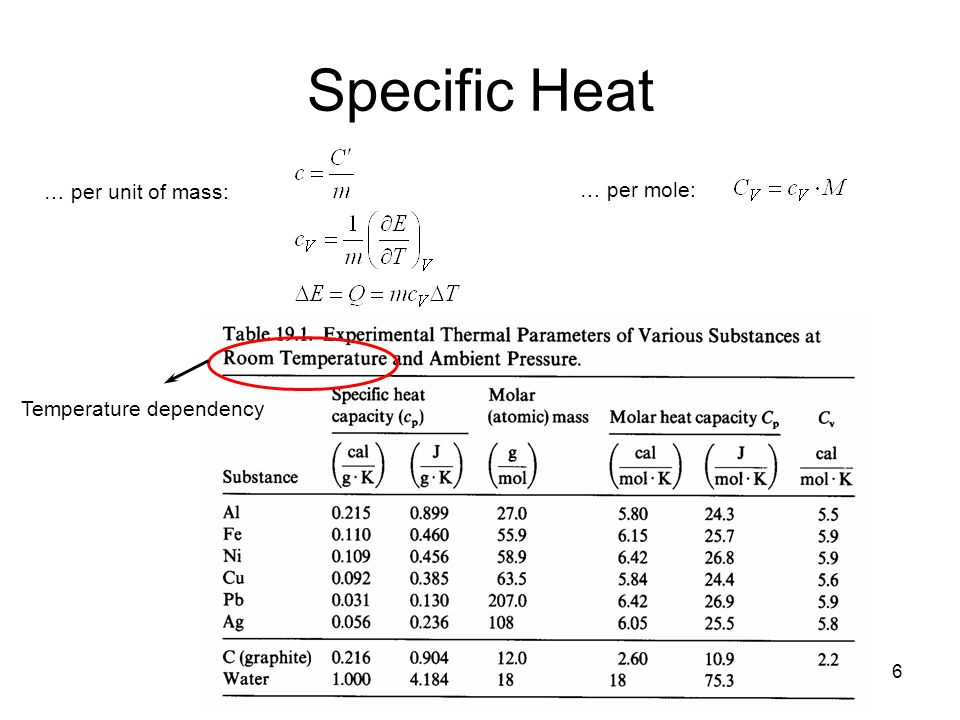 specific heat and atomic weight Message: specific heat is the ratio between the change of internal energy and the change in temperature sometimes it is called specific heat capacity, or just heat.