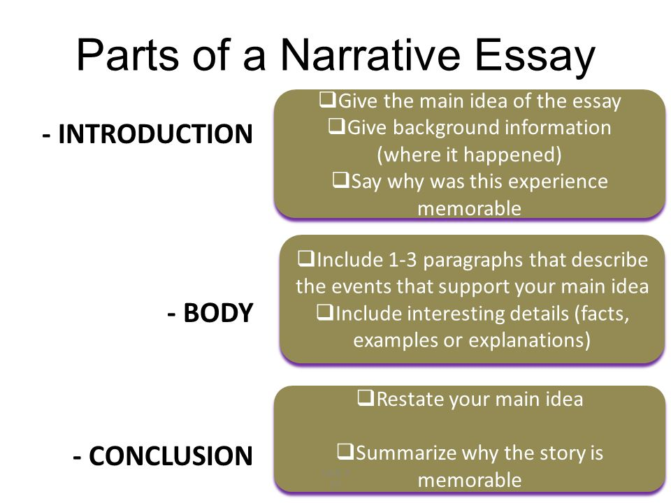 narrative essay introduction This means that you must include an introduction, plot, characters, setting, climax, and conclusion when would a narrative essay not be written as a story.