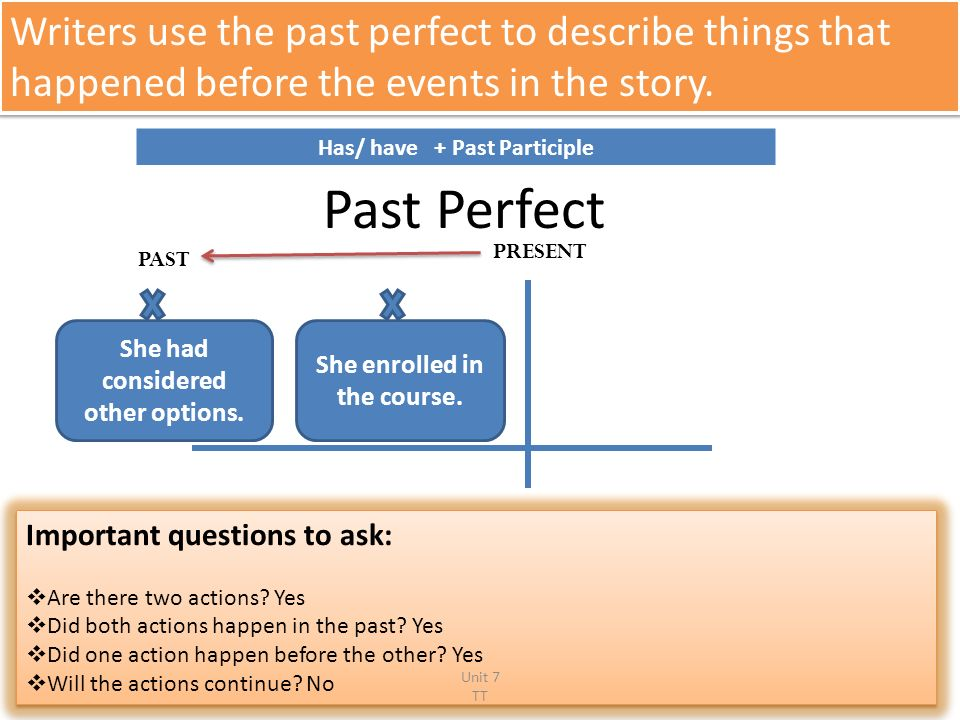 narrative essay in past tense Verb tense consistency rely on past tense to narrate events and to refer to an author or an use present tense consistently throughout the narrative.