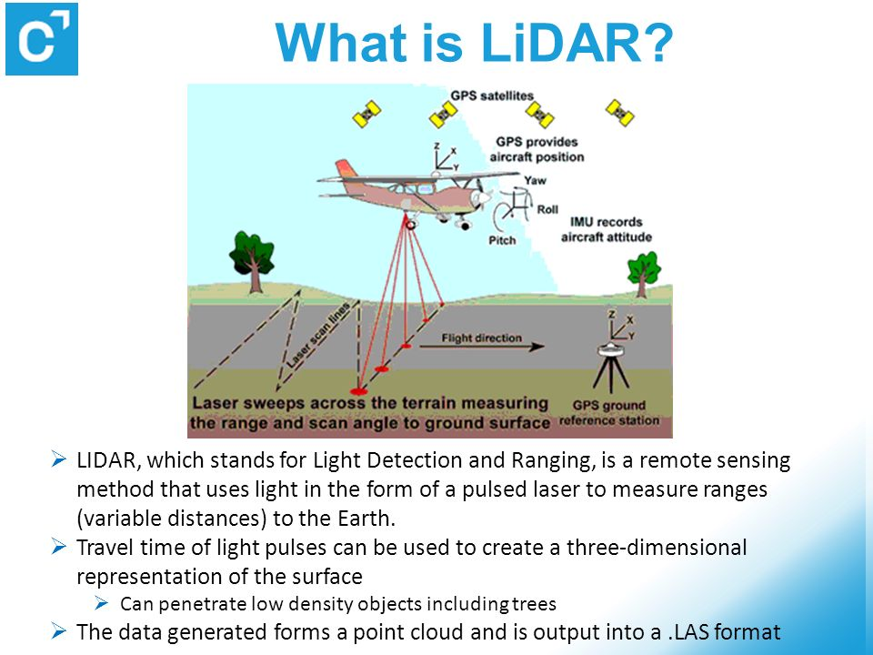 how to create lidar unit