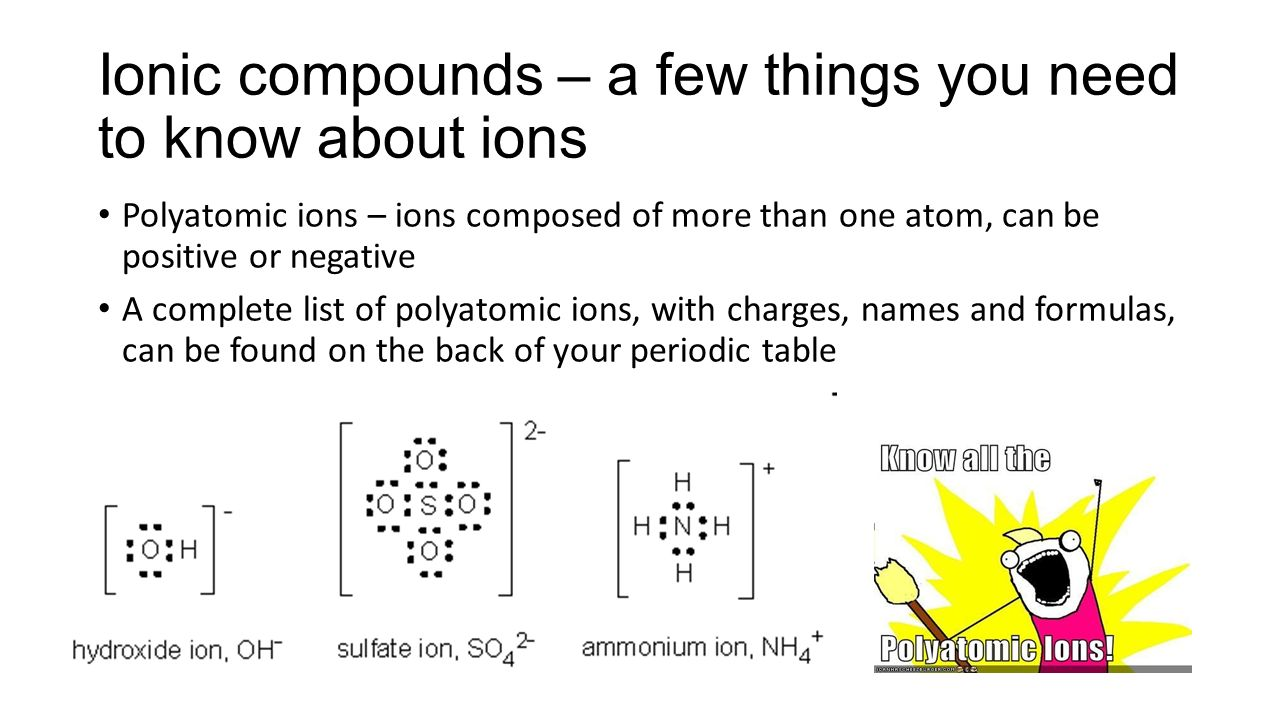 Ionic compound names and formulas ppt video online download 7 ionic biocorpaavc