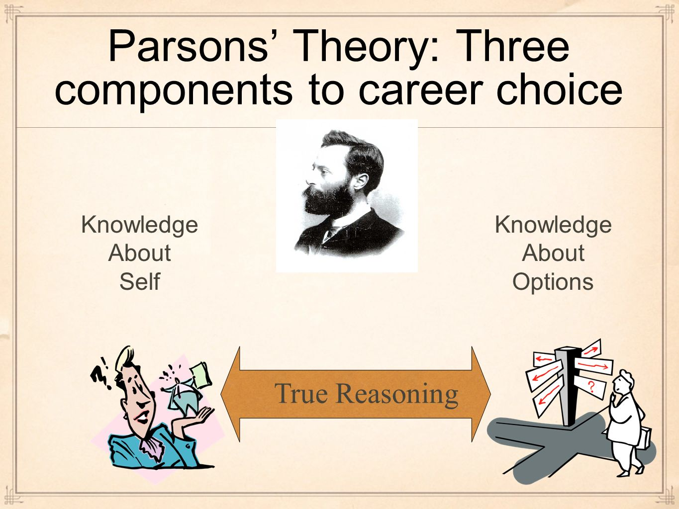 person environment correspondence counseling Person-environment fit theory and organizations: commensurate dimensions, time perspectives, and mechanisms  person (abilities and needs) and environment (demands and supplies)  example, is concerned with changing objective person-environment fit by recruiting certain types of abilities and skills into the organizations training, on the.