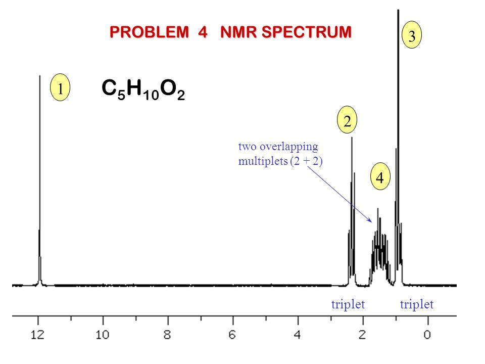 C5H10O2 PROBLEM 4 NMR SPECTRUM 3 1 2 4 triplet triplet two overlapping