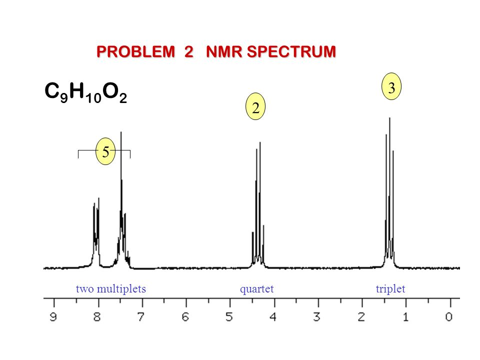 nmr spectroscopy problems and answers pdf
