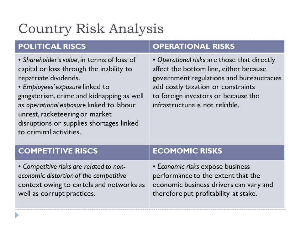 Country risk and operational risk types