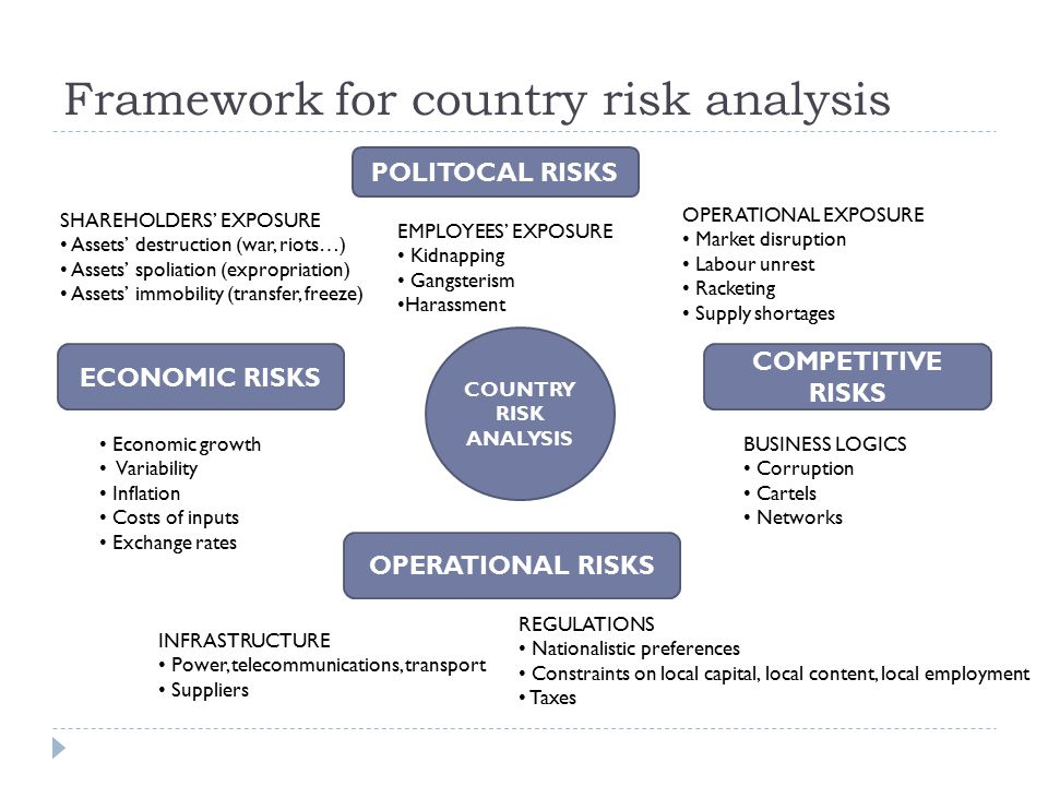 a country analysis framework of the russian economy Russia country economy & risks: identify trade opportunities and country risks, review economic strengths and weaknesses, economic forecasts and analyses.
