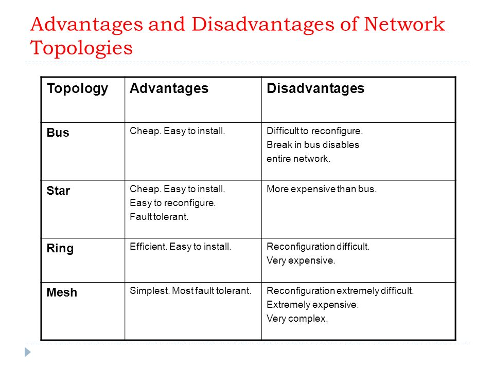 the advantages and disadvantages of the bus network Advantages of buses – disadvantages: every device on the bus must run at the same clock rate.