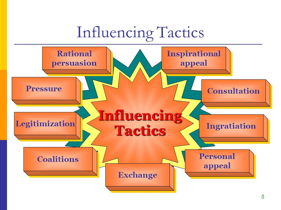 """types of power and influencing tactics """"influence is power in motion"""" - influence is an essential process to which people coordinate their effort and act in concert to achieve organisational objectives - it is central to the definition of leadership - influence operates in up, down, across and the corporate hierarchy types types of influence tactics can be """"hard"""" or """"soft"""" influence."""