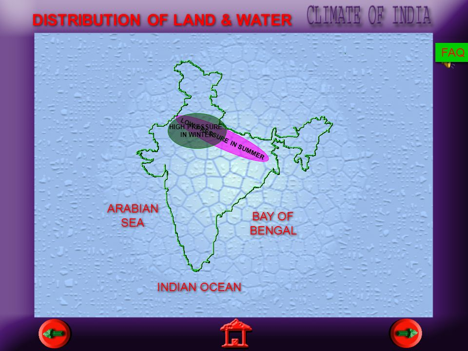 DISTRIBUTION OF LAND & WATER