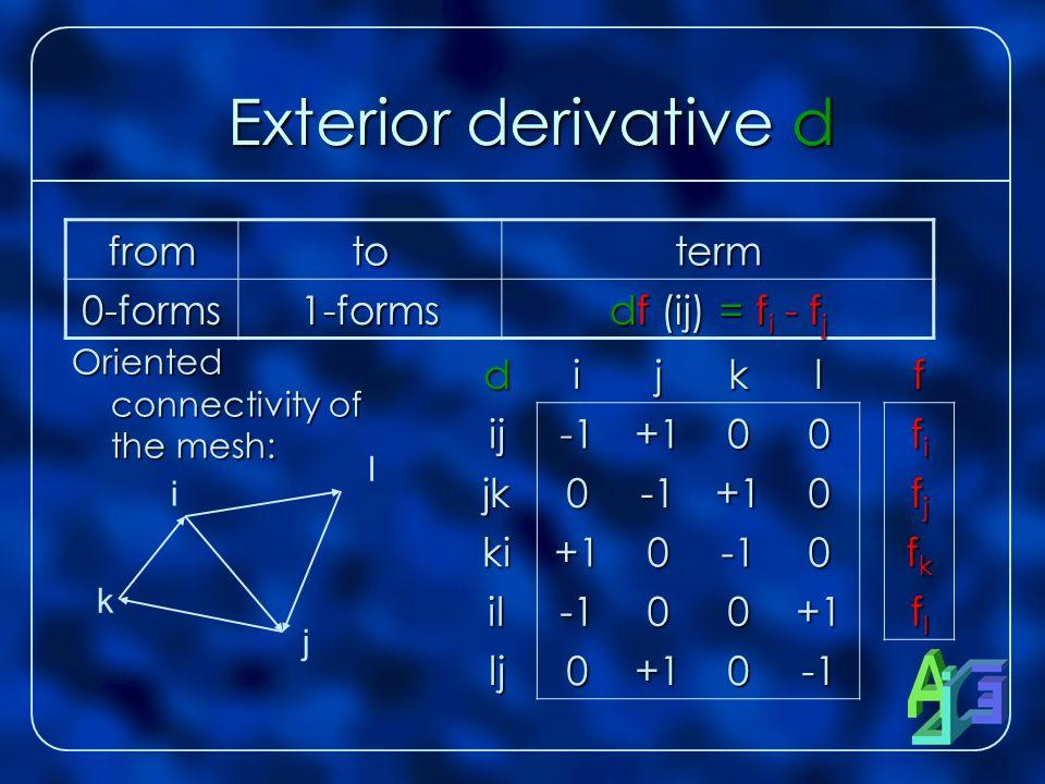 Charming 38 Exterior Derivative ...