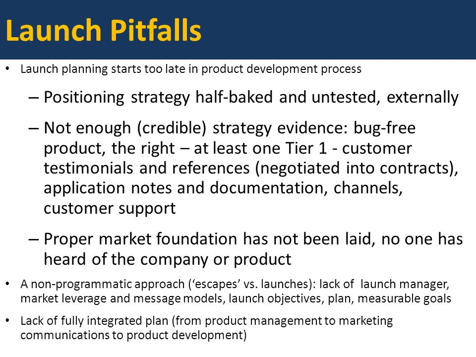 Planning Successful Product Launch Ppt Download