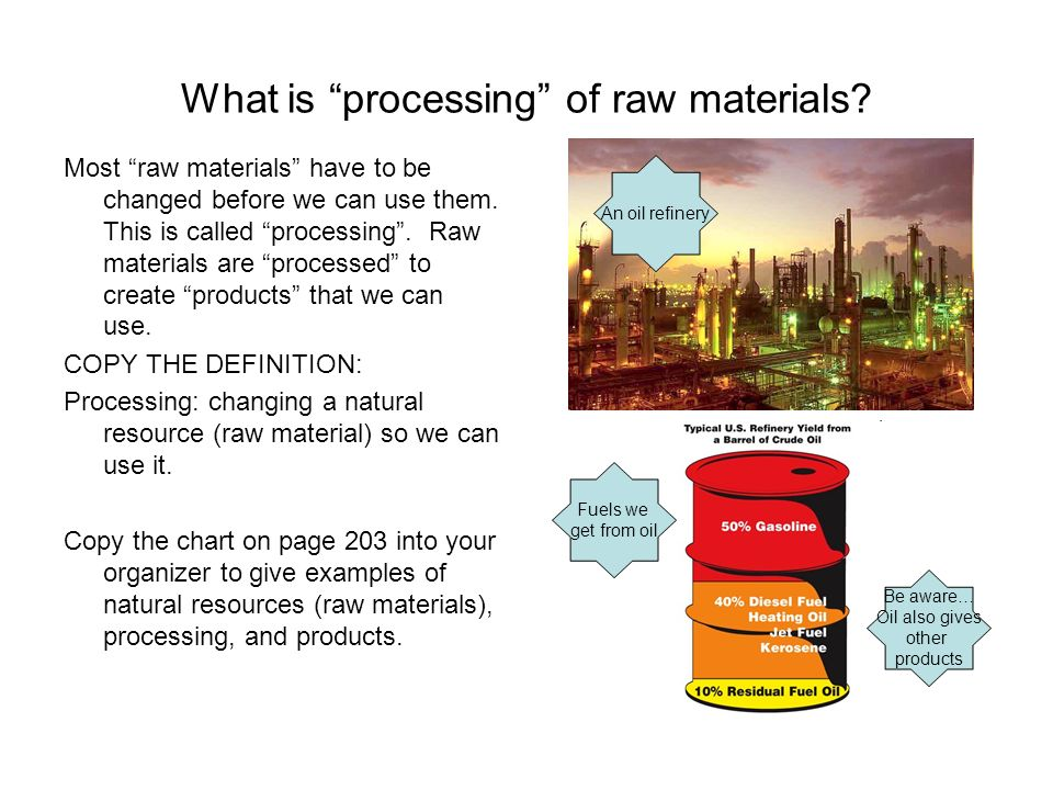 Natural Resources Raw Materials Definition