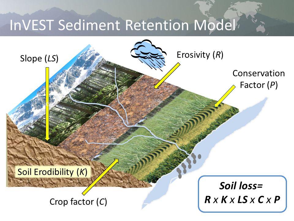Invest sediment retention ppt video online download for Soil k factor
